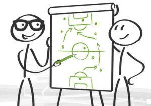 Webcontrolling bedeutet, aus eigenen Zahlen, Daten und Fakten eine optimale Kundenansprache zu generieren.
